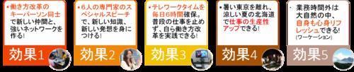 効果_リーダー合宿.png
