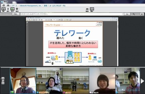 Sococo Virtual Office WEB会議の模様