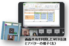 バーチャルオフィス(Sococo Virtual Office)