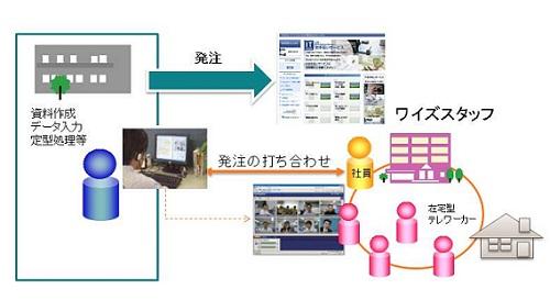 service1_20120220.jpg