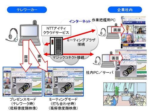 service2_20120220.jpg