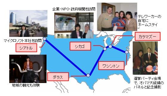 図1 3週間のIVLPで、アメリカの都市5カ所を訪問した